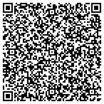 QR-код с контактной информацией организации СЕВОСЕТИНБЫТОДЕЖДА, ОАО