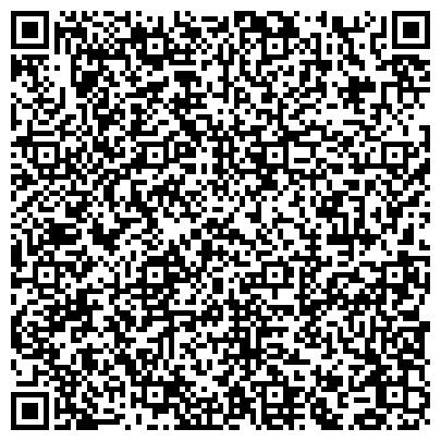 QR-код с контактной информацией организации МЕДИКО-САНИТАРНАЯ ЧАСТЬ ПРОМЫШЛЕННЫХ ПРЕДПРИЯТИЙ ГОРЗДРАВОТДЕЛА