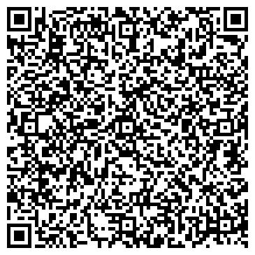 QR-код с контактной информацией организации АВТОРЕМ ВЛАДИКАВКАЗСКОЕ, ГП