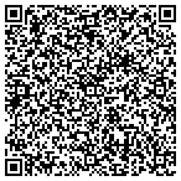 QR-код с контактной информацией организации РЕСПУБЛИКА СЕВЕРНАЯ ОСЕТИЯ