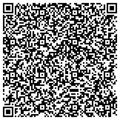 QR-код с контактной информацией организации СПЕЦИАЛЬНАЯ КОРРЕКЦИОННАЯ ДЛЯ НЕСЛЫШАЩИХ И СЛАБОСЛЫШЫЩИХ ДЕТЕЙ