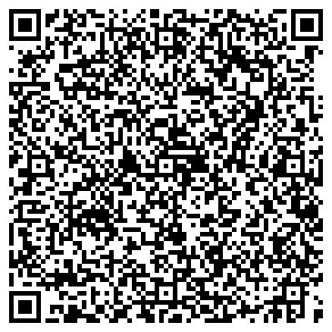 QR-код с контактной информацией организации № 2 ВЛАДИКАВКАЗСКИЙ ХЛЕБОЗАВОД