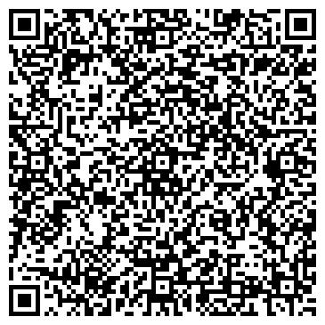 QR-код с контактной информацией организации Парфюмерия  оптом Владикавказ