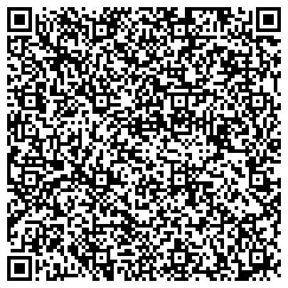 QR-код с контактной информацией организации ПСИХИАТРИЧЕСКАЯ РЕСПУБЛИКАНСКАЯ БОЛЬНИЦА МИНЗДРАВА СЕВЕРО-ОСЕТИНСКОЙ АССР
