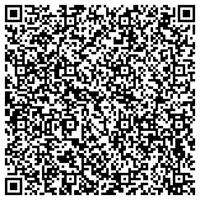 QR-код с контактной информацией организации РЕСПУБЛИКАНСКАЯ КЛИНИЧЕСКАЯ БОЛЬНИЦА МИНЗДРАВА СЕВЕРО-ОСЕТИНСКОЙ АССР