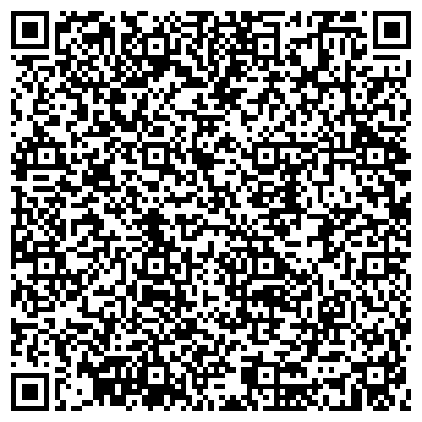 QR-код с контактной информацией организации ФИЗИОТЕРАПЕВТИЧЕСКАЯ БОЛЬНИЦА ГОРЗДРАВОТДЕЛА