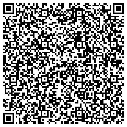 QR-код с контактной информацией организации ТЕРРИТОРИАЛЬНОЕ УПРАВЛЕНИЕ ГОСУДАРСТВЕННОЙ ВНЕВЕДОМСТВЕННОЙ ЭКСПЕРТИЗЫ РСО-АЛАНИЯ
