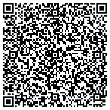 QR-код с контактной информацией организации ПОЭИЭ СЕВКАВКАЗЭНЕРГО, ОАО
