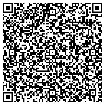 QR-код с контактной информацией организации НАУЧНО-МЕДИЦИНСКАЯ БИБЛИОТЕКА