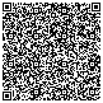 QR-код с контактной информацией организации СЛУЖБА ИНФОРМАЦИИ ПО КУЛЬТУРЕ И ИСКУССТВУ НАЦИОНАЛЬНОЙ БИБЛИОТЕКИ