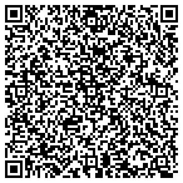 QR-код с контактной информацией организации СЕВОСЕТИНКОММУНЭНЕРГО ГСП