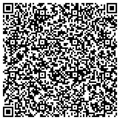 QR-код с контактной информацией организации РЕСПУБЛИКАНСКАЯ СТАНЦИЯ ПЕРЕЛИВАНИЯ КРОВИ МИНЗДРАВА СЕВЕРО-ОСЕТИНСКОЙ АССР