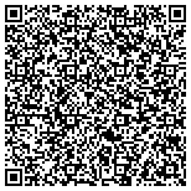 QR-код с контактной информацией организации ПРОТИВОТУБЕРКУЛЕЗНЫЙ ГОРОДСКОЙ ДИСПАНСЕР ГОРЗДРАВОТДЕЛА