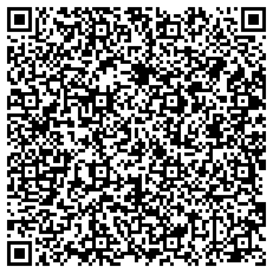 QR-код с контактной информацией организации Северо-Осетинское УФАС России