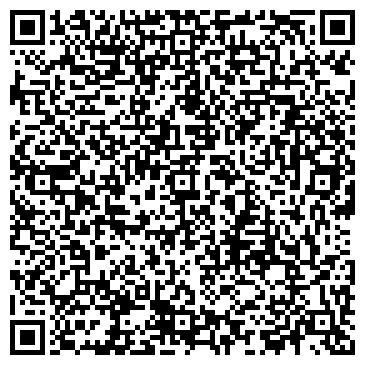 QR-код с контактной информацией организации НЕЗЛОБНЕНСКИЙ КОМБИНАТ ХЛЕБОПРОДУКТОВ, ОАО