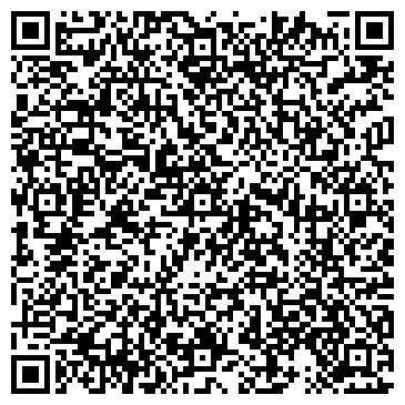 QR-код с контактной информацией организации СПЕЦСКЛАД 5 - ФИЛИАЛ БАЗЫ СПЕЦМЕДСНАБЖЕНИЯ