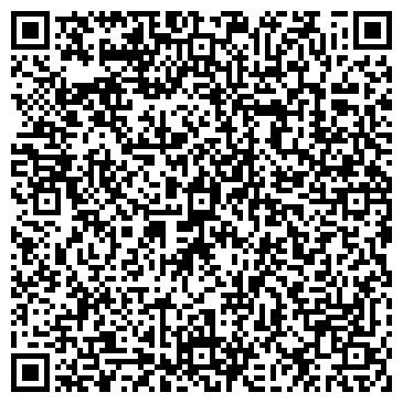 QR-код с контактной информацией организации ЕССЕНТУКСКАЯ ТРИКОТАЖНАЯ ФАБРИКА, ОАО
