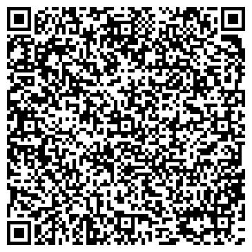 QR-код с контактной информацией организации ЕССЕНТУКСКИЙ КРАЕВЕДЧЕСКИЙ МУЗЕЙ