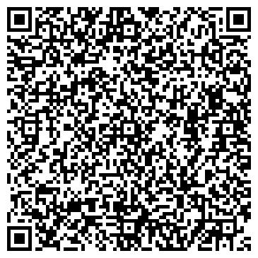 QR-код с контактной информацией организации ЕССЕНТУКИКОНСЕРВКОМБИНАТ, ОАО