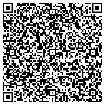QR-код с контактной информацией организации ПАНСИОНАТ АО НИЖНЕКАМСШИНА КАВКАЗ
