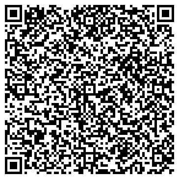 QR-код с контактной информацией организации Железноводский отдел Росреестра