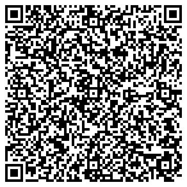 QR-код с контактной информацией организации ГБУЗ Советская ЦРБ
