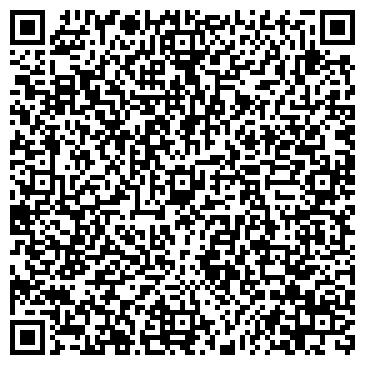 QR-код с контактной информацией организации ИЗОБИЛЬНЕНСКИЙ ИСТОРИКО-КРАЕВЕДЧЕСКИЙ МУЗЕЙ