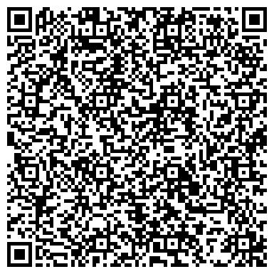 QR-код с контактной информацией организации ИЗОБИЛЬНЕНСКАЯ РАЙОННАЯ САНИТАРНО-ЭПИДЕМИОЛОГИЧЕСКАЯ СТАНЦИЯ