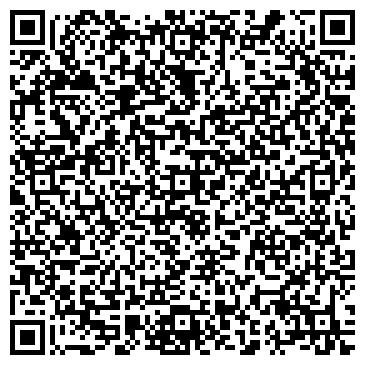 QR-код с контактной информацией организации ИЗОБИЛЬНЕНСКАЯ РАЙОННАЯ СЭС