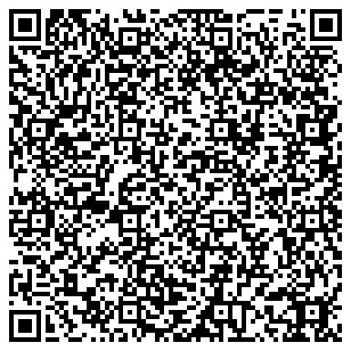 QR-код с контактной информацией организации КИЗЛЯРСКИЙ КРАЕВЕДЧЕСКИЙ МУЗЕЙ ИМ. П. И. БАГРАТИОНА