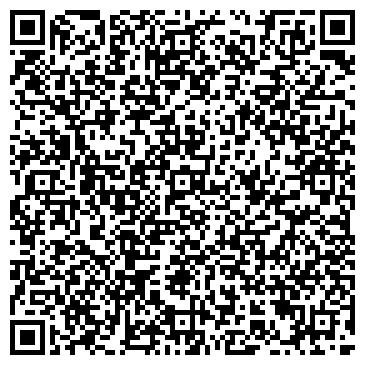 QR-код с контактной информацией организации КИСЛОВОДСКИЙ МЯСОКОМБИНАТ, ОАО