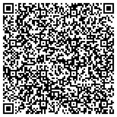 QR-код с контактной информацией организации КОМИТЕТ ПО ВЕТЕРИНАРИИ РЕСПУБЛИКИ ДАГЕСТАН