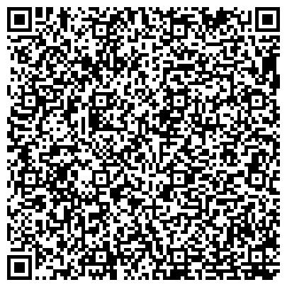 QR-код с контактной информацией организации УПРАВЛЕНИЕ ГОСУДАРСТВЕННОЙ ХЛЕБНОЙ ИНСПЕКЦИИ РЕСПУБЛИКИ ДАГЕСТАН
