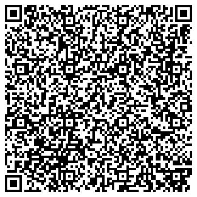 QR-код с контактной информацией организации МЕДИК ДАГЕСТАНСКОЕ УНИТАРНОЕ ТОРГОВО-СНАБЖЕНЧЕСКОЕ ПРЕДПРИЯТИЕ