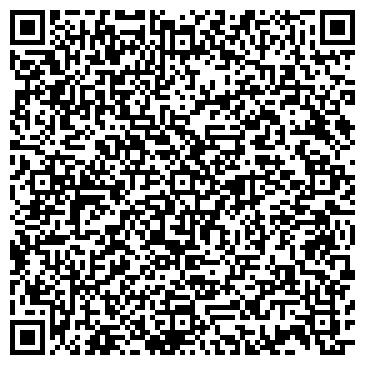 QR-код с контактной информацией организации МИНЕРАЛОВОДСКИЙ СПИРТЗАВОД, ОАО