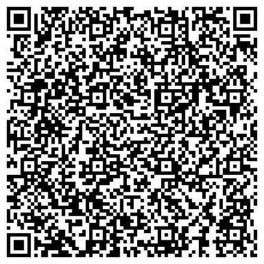 QR-код с контактной информацией организации ПРОКУРАТУРА КАБАРДИНО-БАЛКАРСКОЙ РЕСПУБЛИКИ