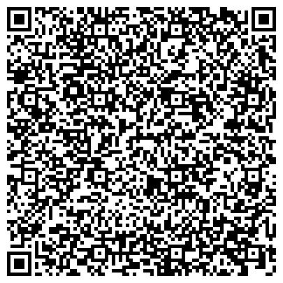 QR-код с контактной информацией организации ТОРГОВО-ПРОМЫШЛЕННАЯ ПАЛАТА КАБАРДИНО-БАЛКАРСКОЙ РЕСПУБЛИКИ