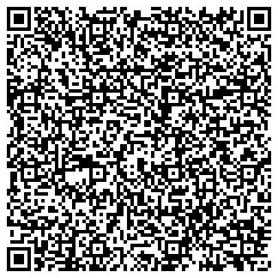 QR-код с контактной информацией организации КОМИТЕТ ПО ВОДНОМУ ХОЗЯЙСТВУ КАБАРДИНО-БАЛКАРСКОЙ РЕСПУБЛИКИ
