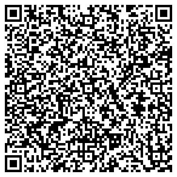 QR-код с контактной информацией организации ПСЭО КАББАЛВОДМЕЛИОРАЦИЯ