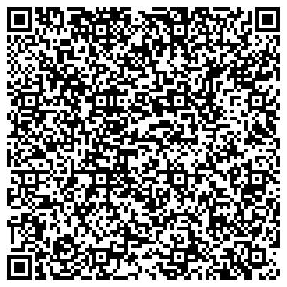 QR-код с контактной информацией организации УПРАВЛЕНИЕ ГОСУДАРСТВЕННОЙ ХЛЕБНОЙ ИНСПЕКЦИИ КАБАРДИНО-БАЛКАРСКОЙ РЕСПУБЛИКИ