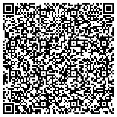 QR-код с контактной информацией организации НАЛЬЧИКСКОЕ ГОРОДСКОЕ ОБЩЕСТВО ИНВАЛИДОВ