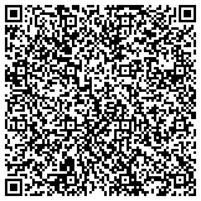 QR-код с контактной информацией организации УПРАВЛЕНИЕ ПРИРОДНЫХ РЕСУРСОВ И ОХРАНЫ ОКРУЖАЮЩЕЙ СРЕДЫ МПР ПО КБР