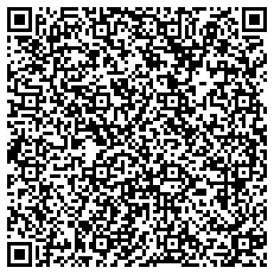 QR-код с контактной информацией организации ЦЕНТРОКРЕДИТ ЗАО АКБ КАБАРДИНО-БАЛКАРСКИЙ ФИЛИАЛ