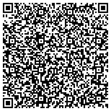 QR-код с контактной информацией организации НИКОЙЛ-СТРАХОВАНИЕ ЗАО КАБАРДИНО-БАЛКАРСКИЙ ФИЛИАЛ