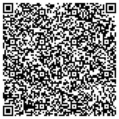 QR-код с контактной информацией организации НАЛЬЧИКСКОЕ ГОСУДАРСТВЕННОЕ ОПЫТНОЕ ЛЕСООХОТНИЧЬЕ ХОЗЯЙСТВО