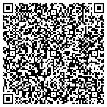 QR-код с контактной информацией организации НАЛЬЧИКСКИЙ РЕСПУБЛИКАНСКИЙ ИППОДРОМ