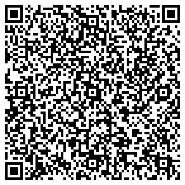 QR-код с контактной информацией организации НАЛЬЧИКСКИЙ ТРИКОТАЖ, ООО