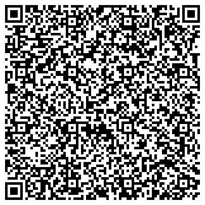 QR-код с контактной информацией организации НАЛЬЧИКСКИЙ ГОРОДСКОЙ ФОНД ПОДДЕРЖКИ И РАЗВИТИЯ ДЕТСКО-ЮНОШЕСКОГО СПОРТА ШАНС