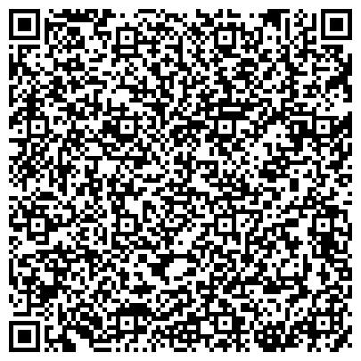 QR-код с контактной информацией организации ГОСУДАРСТВЕННЫЙ ОБЪЕДИНЕННЫЙ МУЗЕЙ КАБАРДИНО-БАЛКАРСКОЙ РЕСПУБЛИКИ