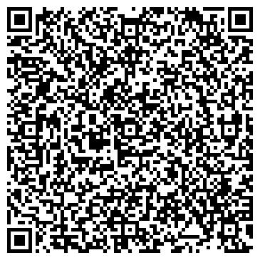 QR-код с контактной информацией организации ГПС РТПЦ КАБАРДИНО-БАЛКАРСКОЙ РЕСПУБЛИКИ